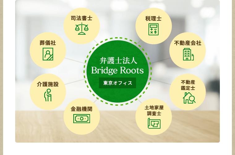 弁護士法人Bridge Roots 東京オフィス/税理士/不動産会社/不動産鑑定士/土地家屋調査士/金融機関/介護施設/葬儀社/司法書士